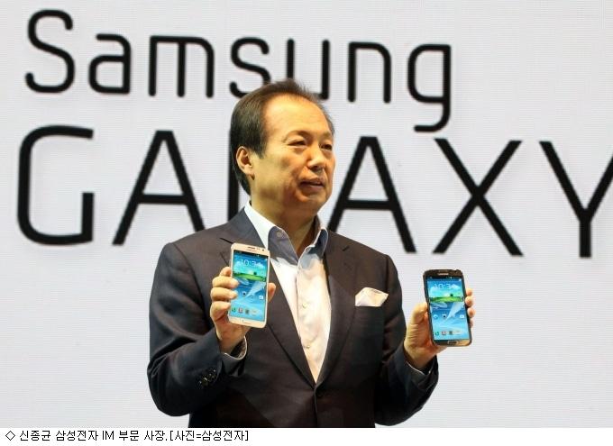 Samsung Galaxy JK