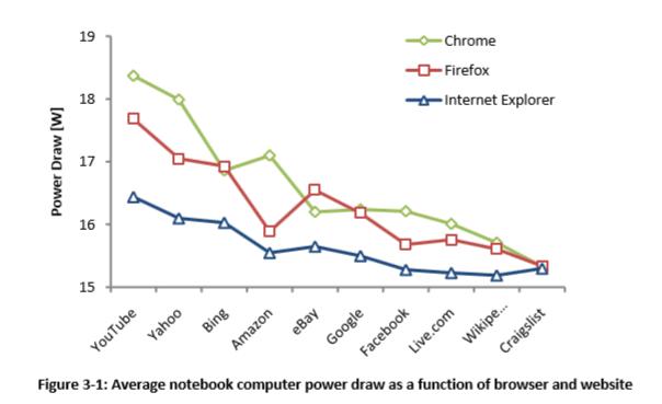 browser_energy