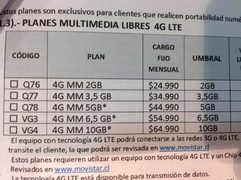 Supuestos precios de Movistar Chile, filtrados por la cuenta (Twitter) @_iPhonerosChile.