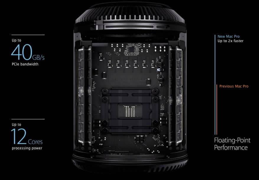 Las nuevas Mac Pro pueden tener hasta 12 núcleos para procesamiento.