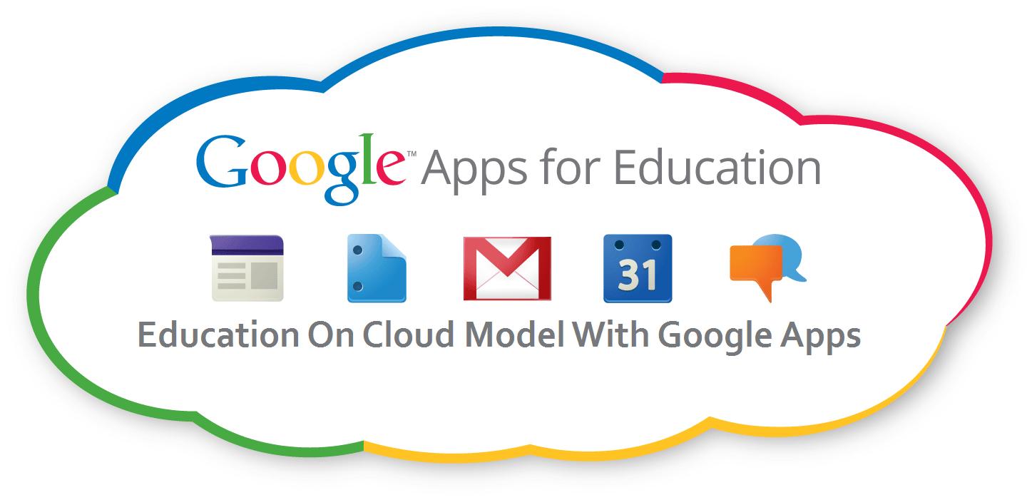 Google tendrá que demostrar que no ocupó la información de estudiantes para la elaboración de publicidad.
