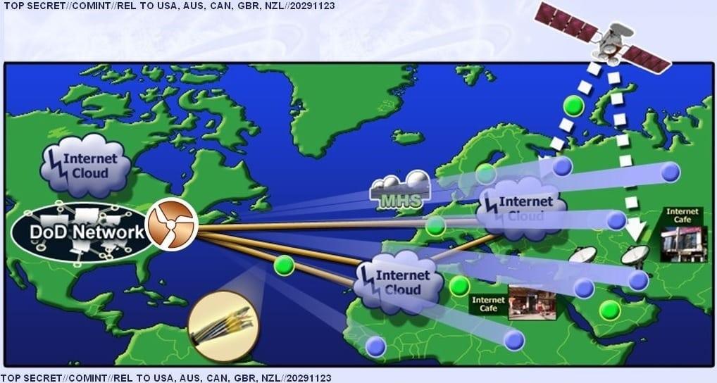Edward Snowden nuevamente desclasificó información de cómo Estados Unidos (NSA) ocupa Internet para espiar.