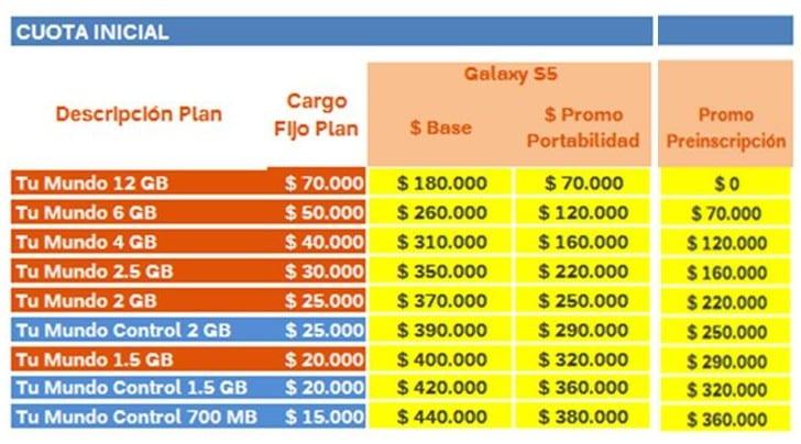 Precios Nextel Galaxy S5 Chile
