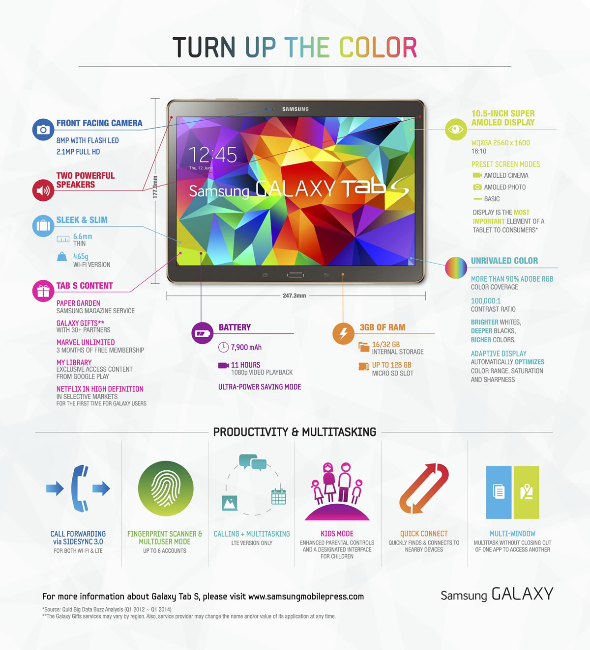 Samsung_Galaxy Tab S Infographic