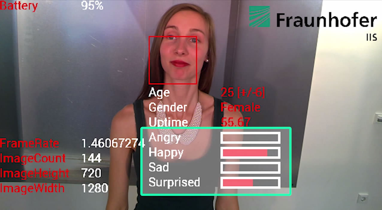 El software detecta estado anímico, sexo y edad del sujeto.