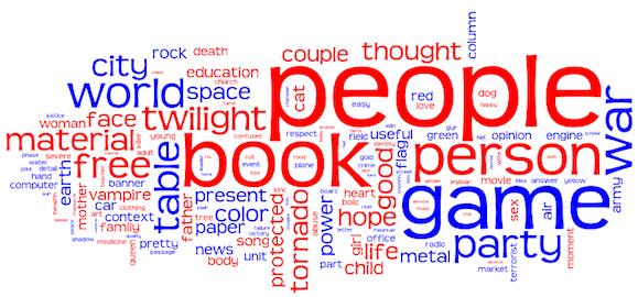 Las palabras más usadas en Wikipedia por hombres están en azul y las mujeres en rojo. Nótese la diferencia constructiva.