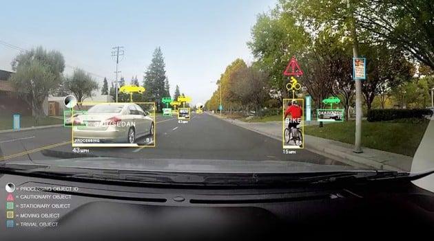 Nvidia Drive podrá detectar objetos, automóviles e incluso personas en la calle.