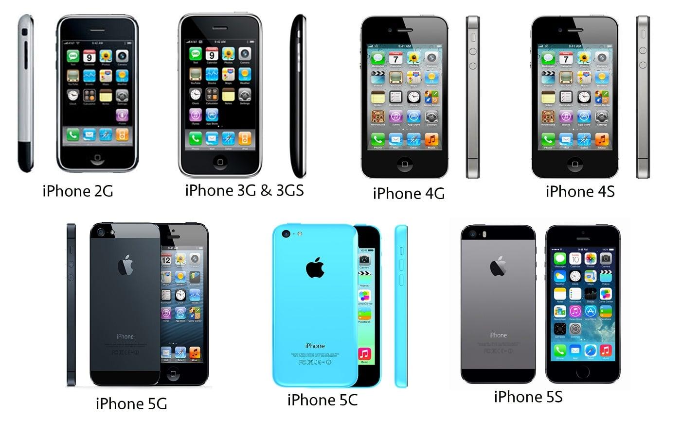 Apple registró su mejor trimesre entre ocutbre a diciembre de 2014, donde vendió 75,6 millones de iPhone.