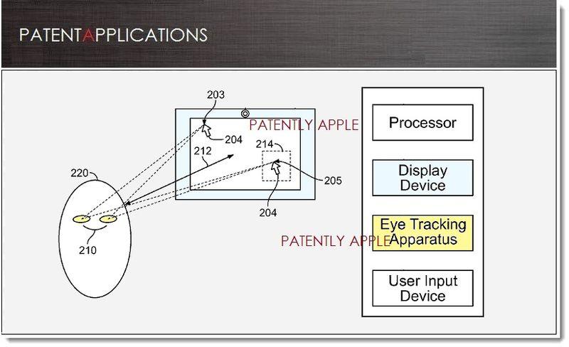 Esta es la patente con la que Apple espera manipular los equipos a través de los ojos.