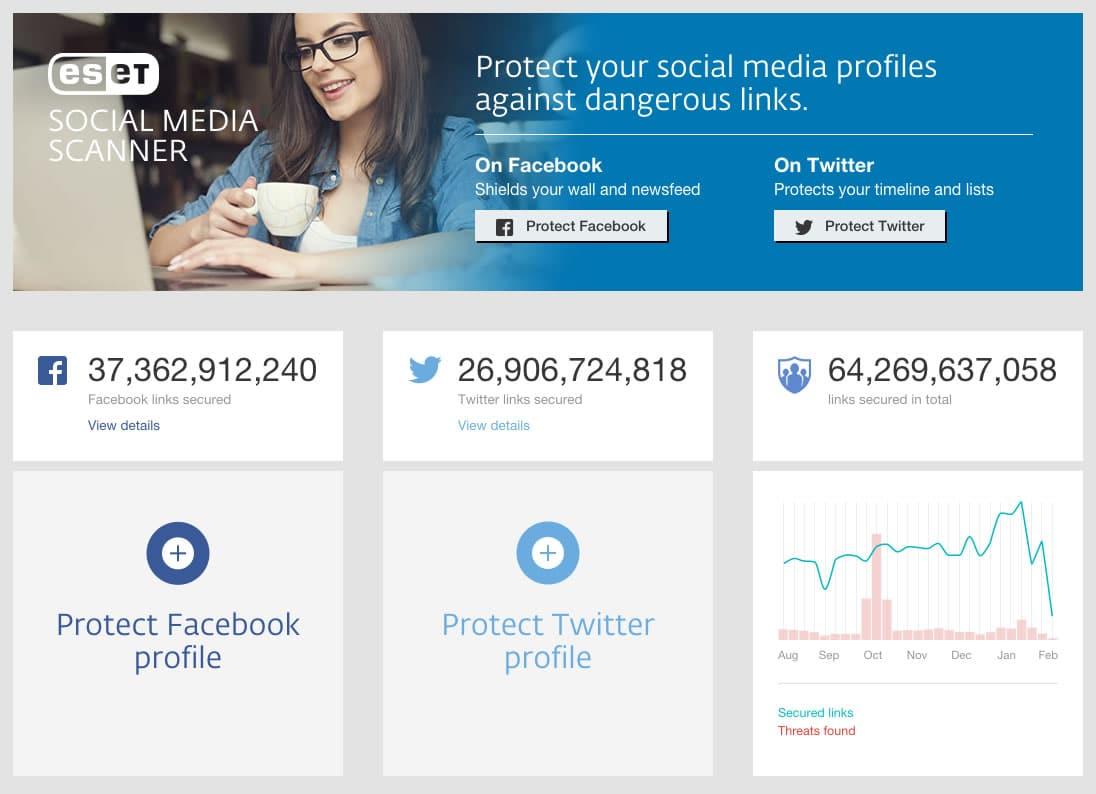 Reducir las posibilidades de virus: ESET Social Media Scanner muestra datos a tiempo real de amenazas en redes sociales.