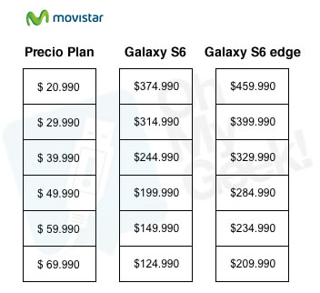 Precios Galaxy S6 y Galaxy S6 Edge Movistar OhMyGeek