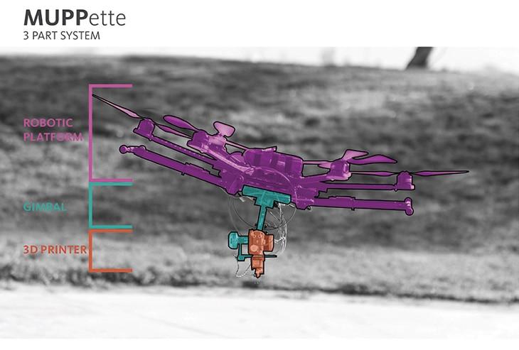 MUPPette contiene tres partes, un drone, una manija y un impresora 3D.