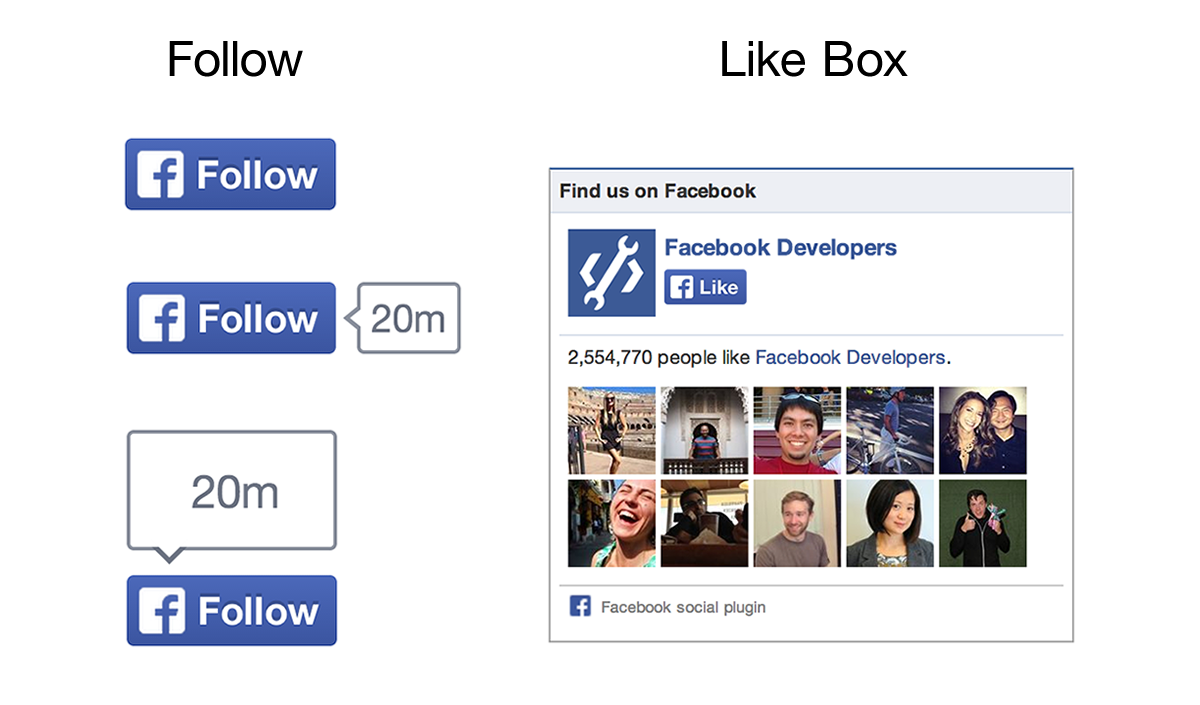 Facebook ocupa el plug-in de like para espiar a usuarios que no se han unido a la red social.