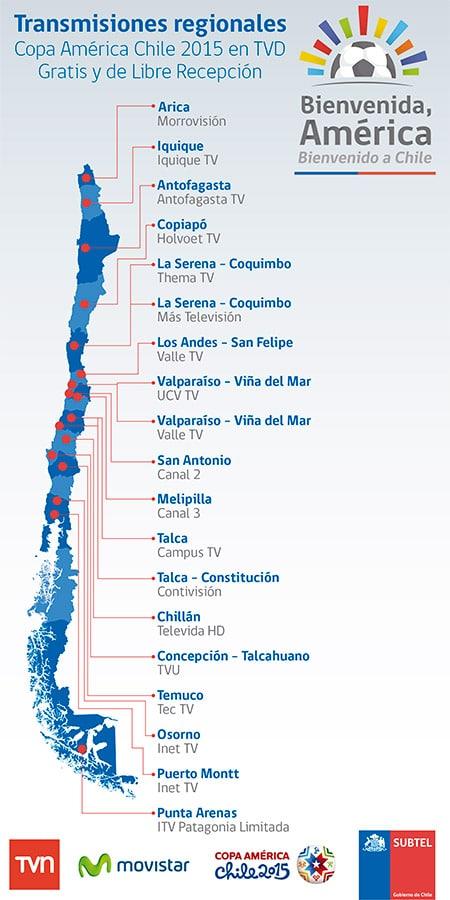 Canales que emitirán los partidos de la Copa América 2015 en alta definición.