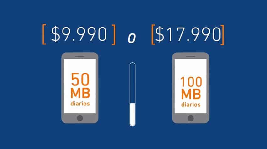 Si te excedes en el plan que escogiste del Programa Viajero, te cobrarán $3.490 por cada 10 MB consumidos.