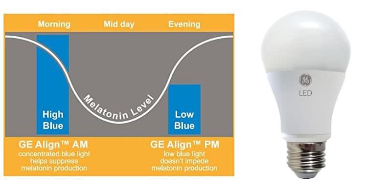 GE Align bombillas LED 02