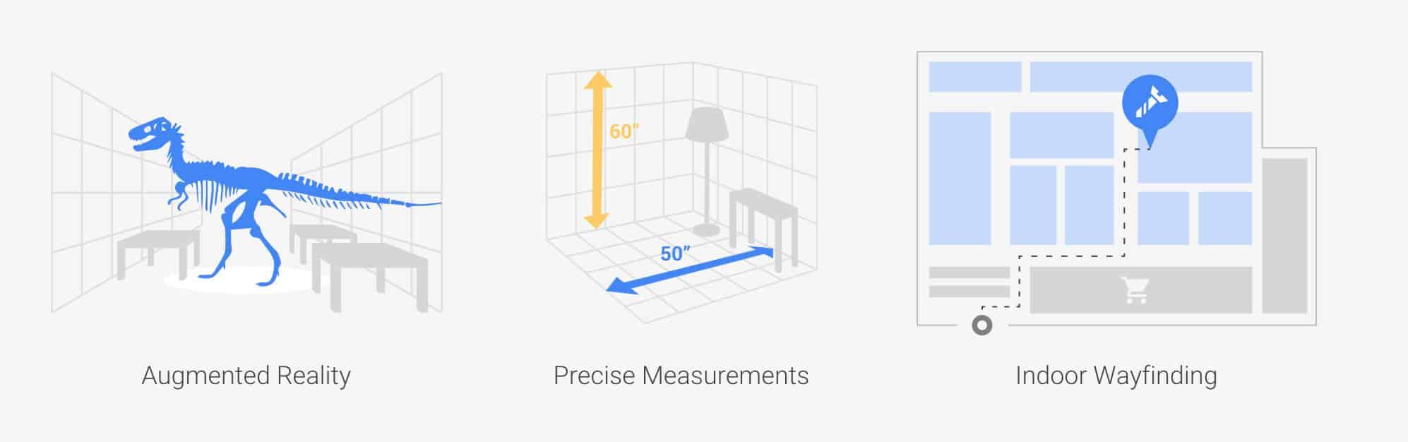 Proyecto Tango entrega seguimiento de movimientos, percepción de profundidad y más a un móvil.
