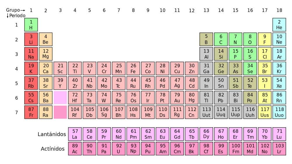 Se aadirn 4 nuevos elementos a la tabla peridica de los elementos la tabla peridica de los elementos tendr cuatro nuevos elementos prximamente as lo ha confirmado la unin internacional de qumica pura y aplicada urtaz Image collections