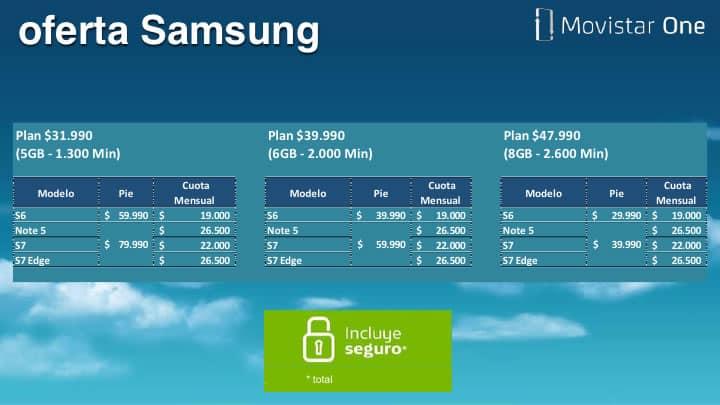 Movistar One Chile Samsung