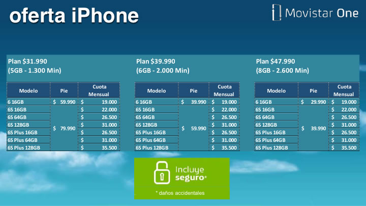 Movistar One Chile iPhone