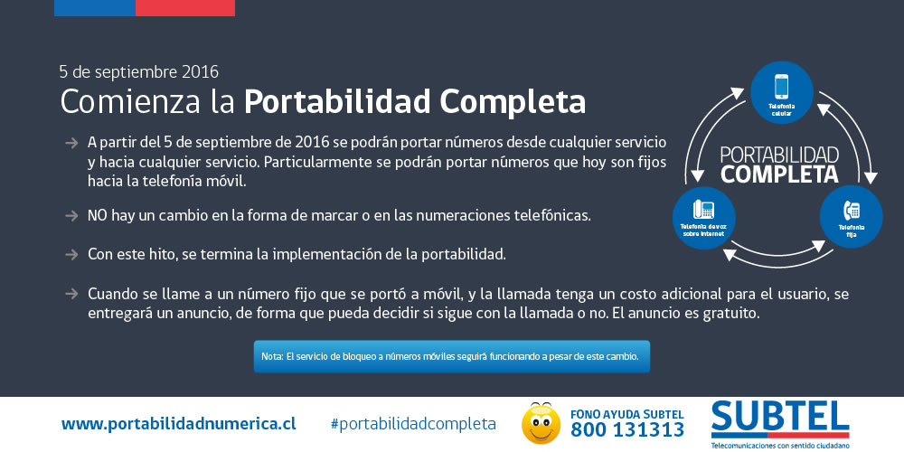 Chile portabilidad completa