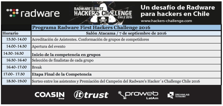 Radware's First Hacker's Challenge Chile 2016.