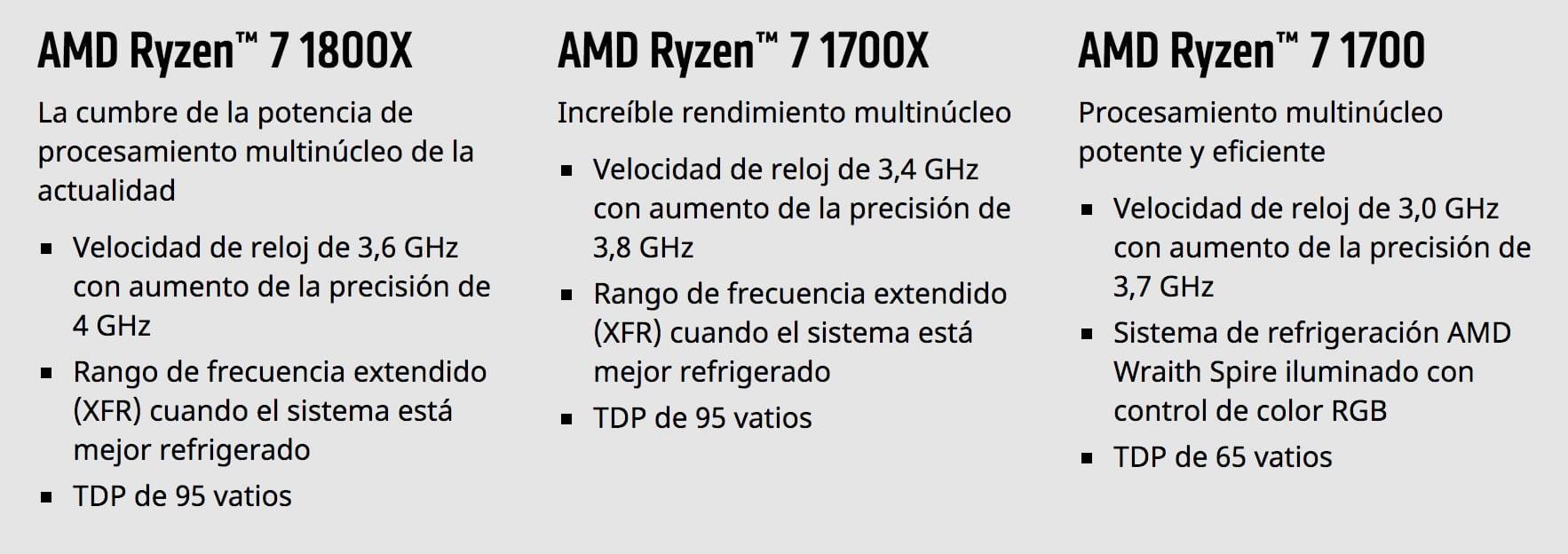 Características de Ryzen 7.