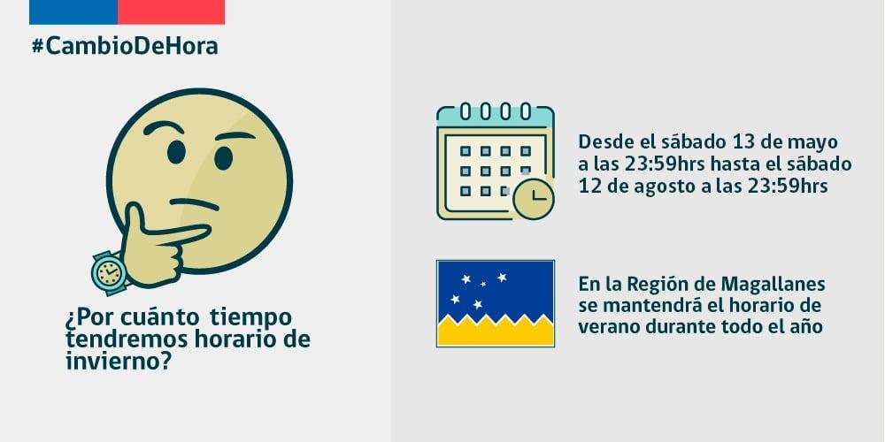 Cambio de horarios en Chile 2017.