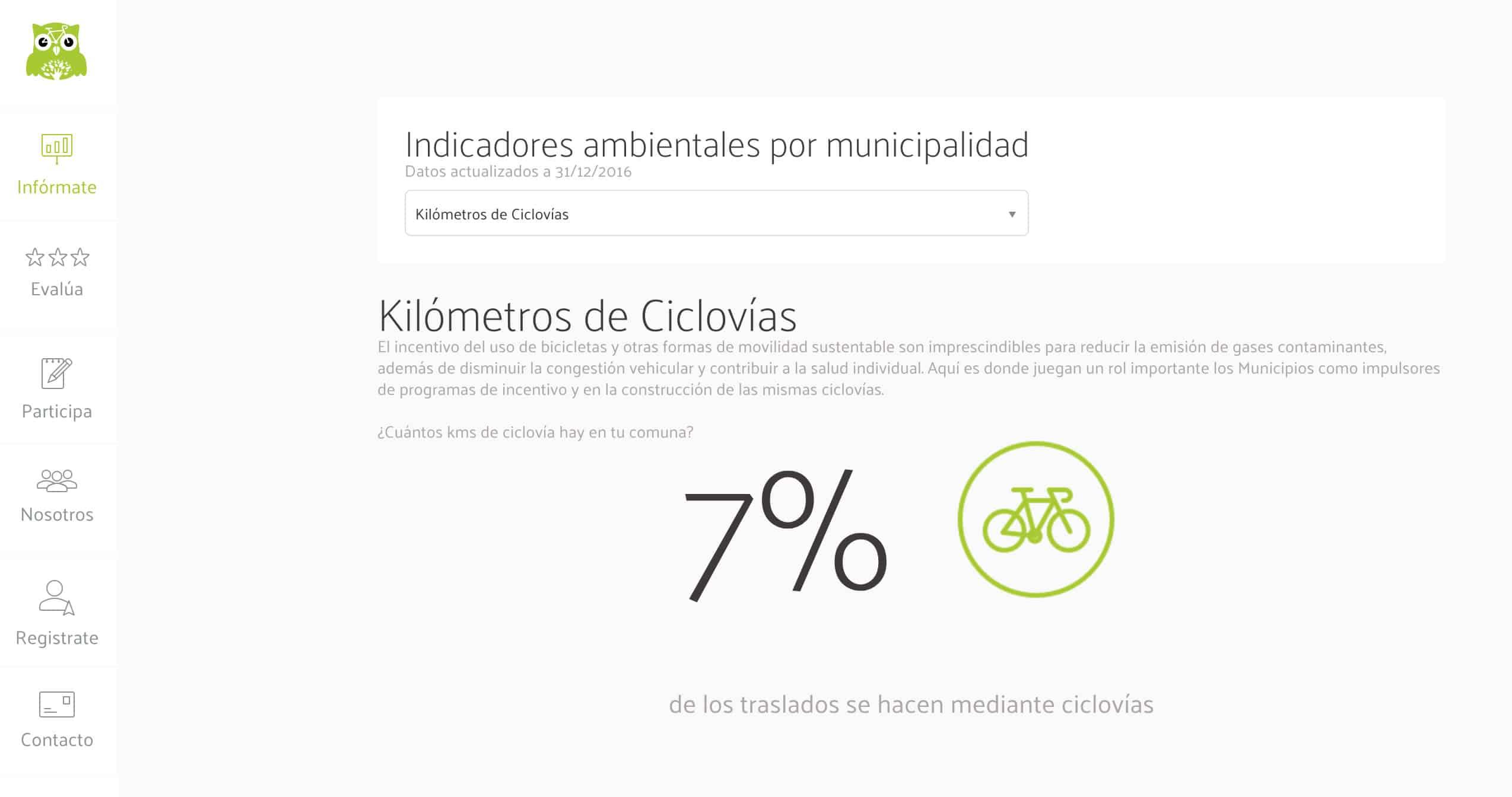 Web de Municipio Verde.