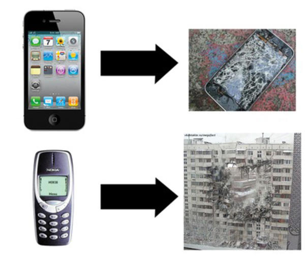 Meme Nokia 3310.