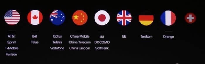 Países y operadores que funcionarán con el eSim del Apple Watch Series 3.