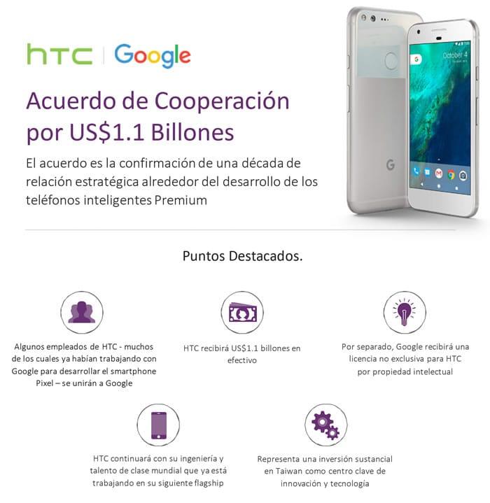 Acuerdo entre HTC y Google.