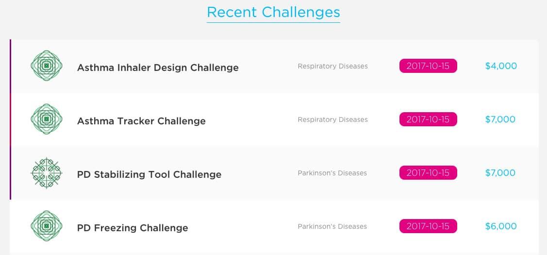 Concurso premia hasta con $10.000 USD si das una solución tecnológica en salud.