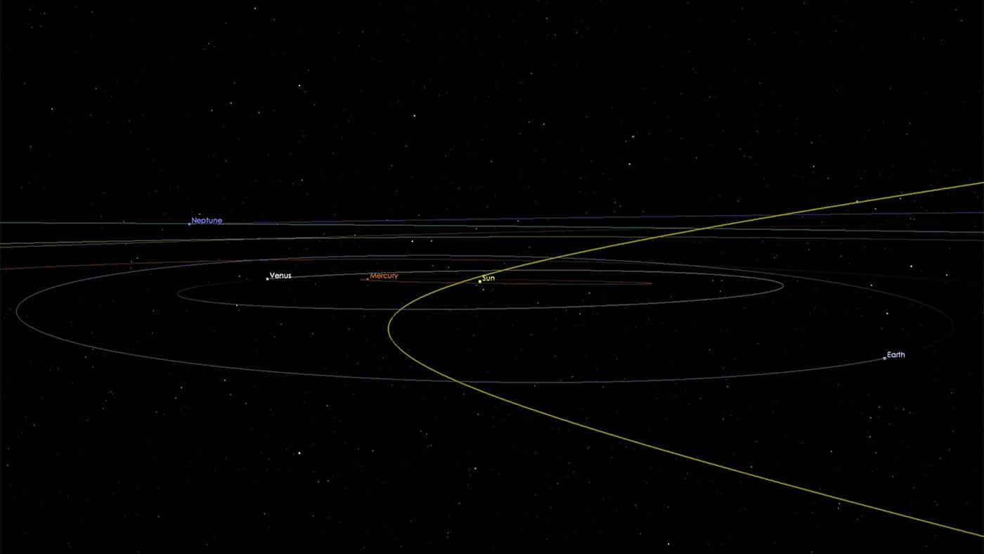 2002 AJ129: el asteroide catalogado como potencialmente peligroso.