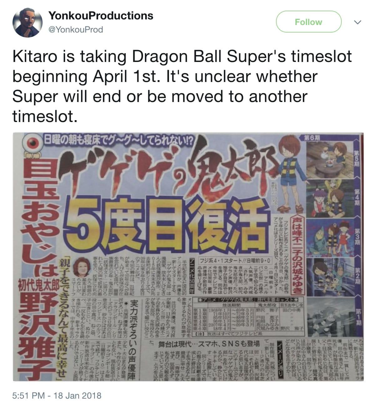 Dragon Ball Super se acaba en marzo, pero hay esperanza que continúe
