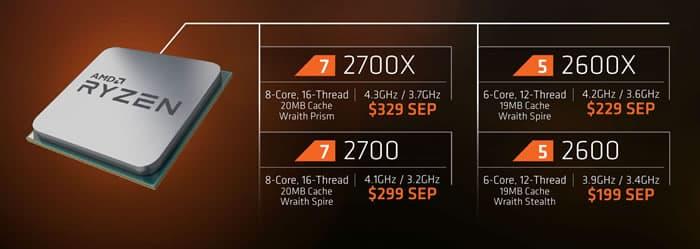 AMD anuncia la venta global de la 2ª generación de procesadores Ryzen