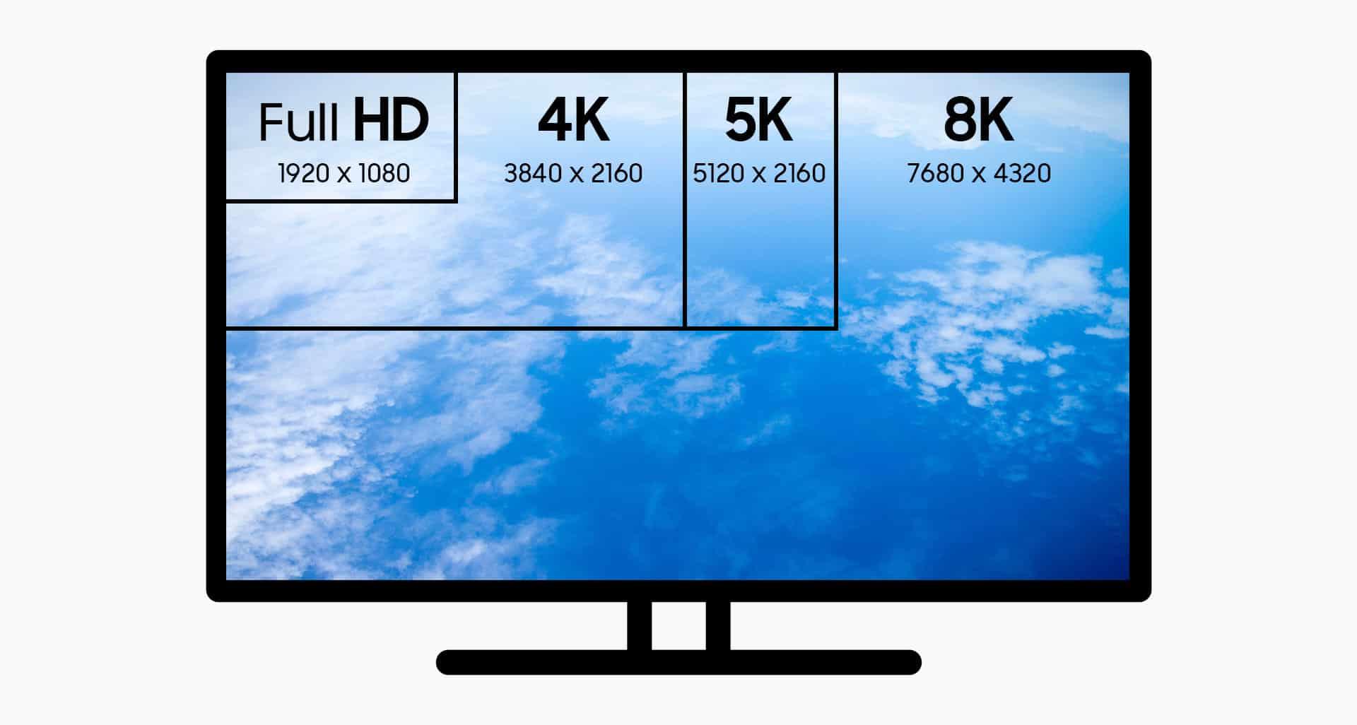 Samsung presentó televisores 8K que cuestan más que un automóvil