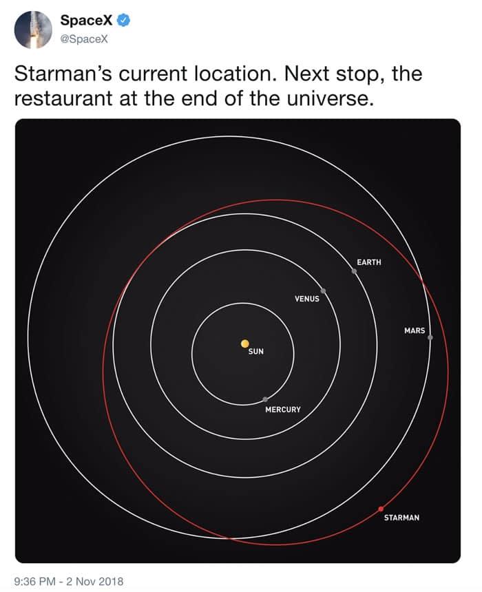 El Tesla rojo que se lanzó al espacio ya adelantó a Marte