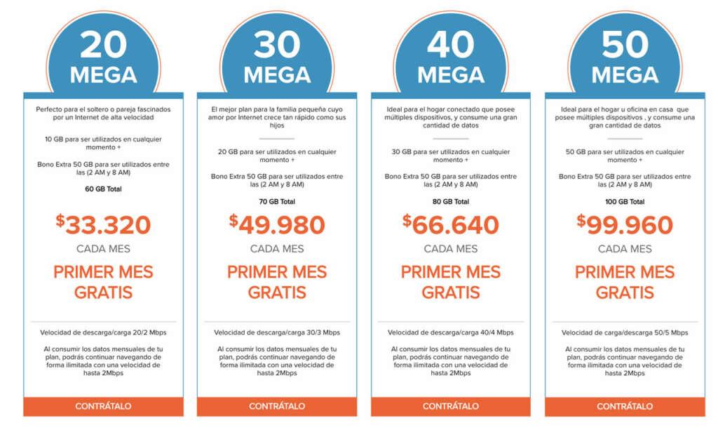 HughesNet: un nuevo servicio de Internet Satelital en Chile de alta velocidad