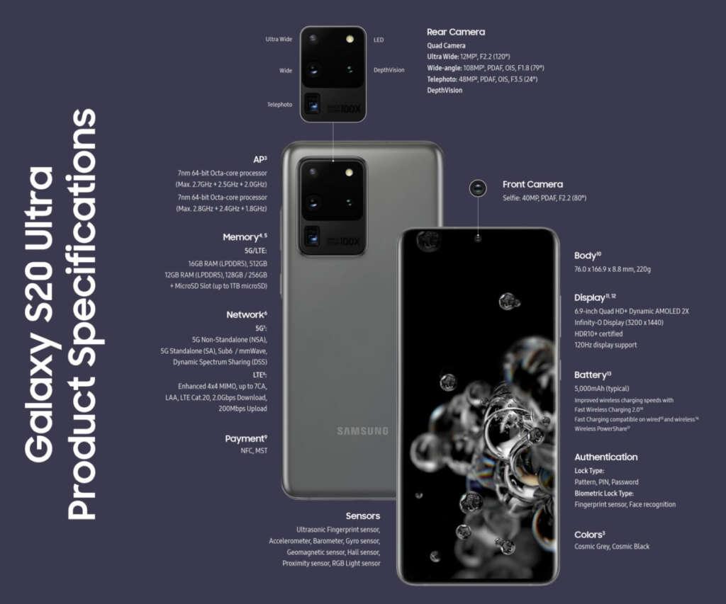 Características del Galaxy S20 Ultra.