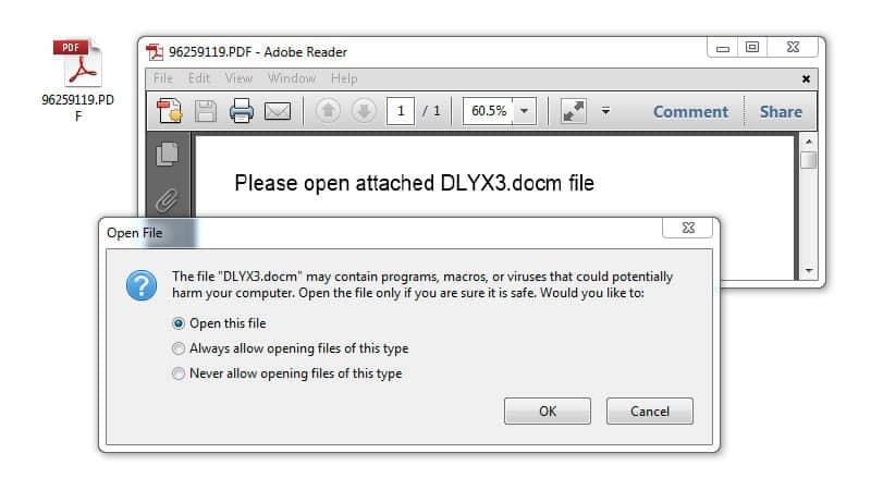 ¿Cómo un PDF puede distribuir virus y otros malware?